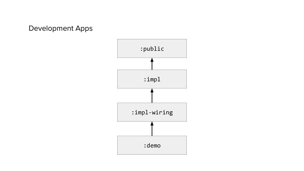 Development Apps :public :impl :impl-wiring :de...