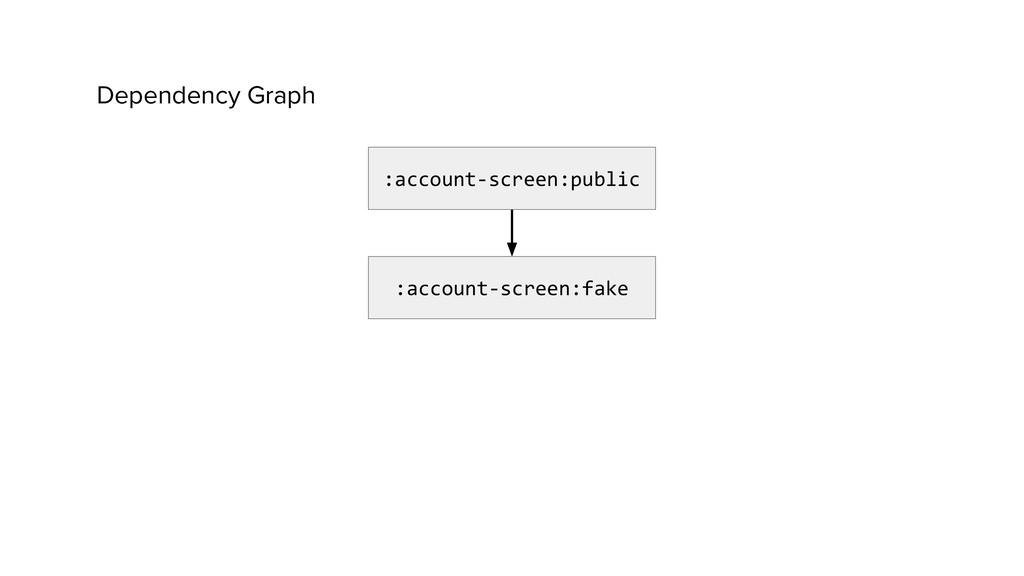 Dependency Graph :account-screen:public :accoun...