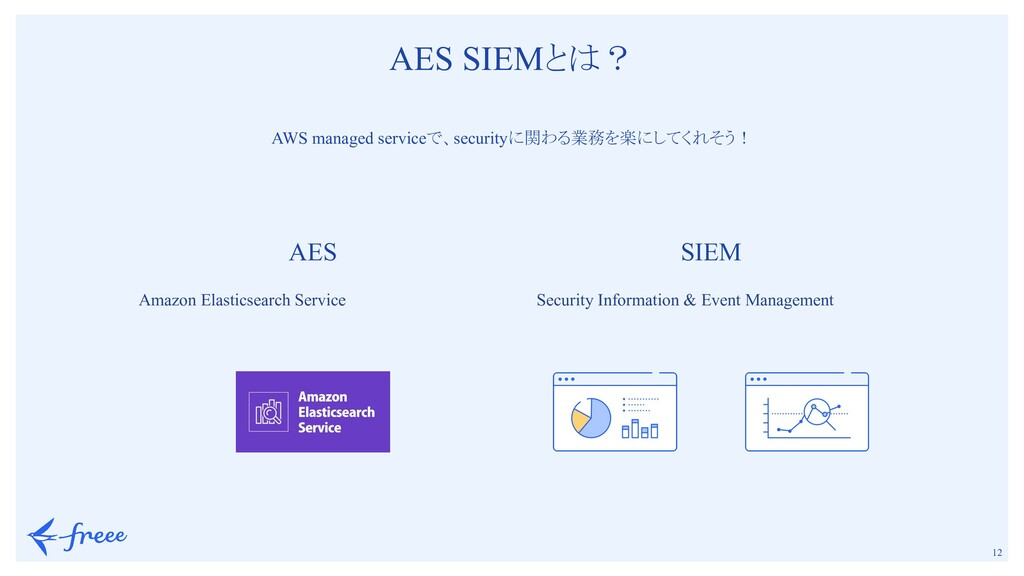 12 AES SIEMとは? AWS managed serviceで、securityに...