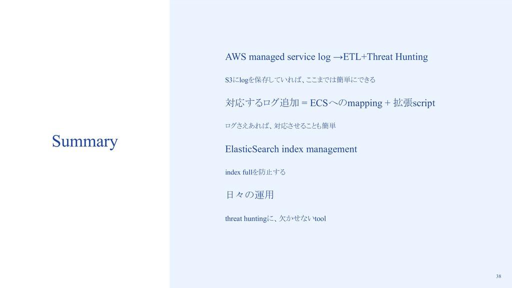 38 AWS managed service log →ETL+Threat Hunting ...