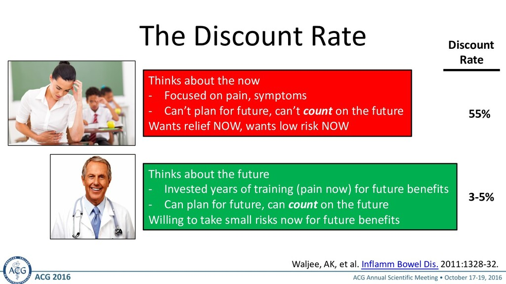 The Discount Rate Thinks about the now - Focuse...