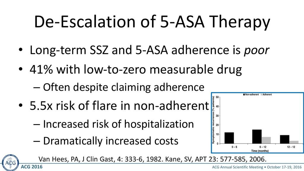 De-Escalation of 5-ASA Therapy • Long-term SSZ ...