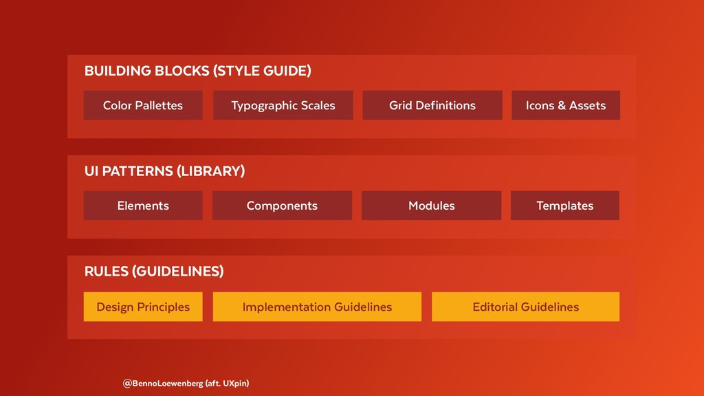 BUILDING BLOCKS (STYLE GUIDE) Color Pallettes T...