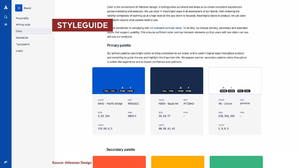STYLEGUIDE  Source: Atlassian Design