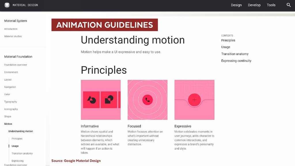 ANIMATION GUIDELINES  Source: Google Material...