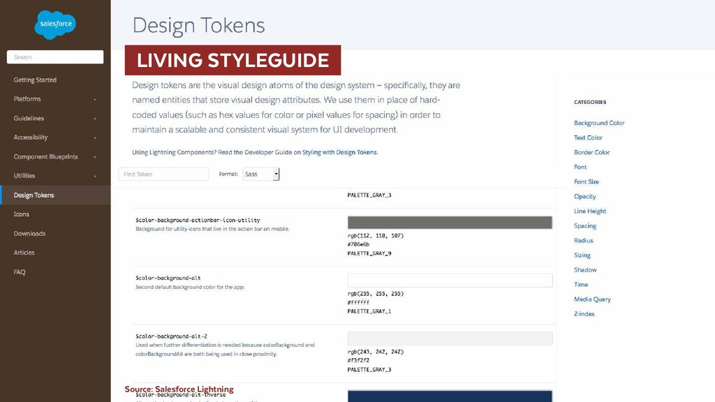 LIVING STYLEGUIDE  Source: Salesforce Lightni...