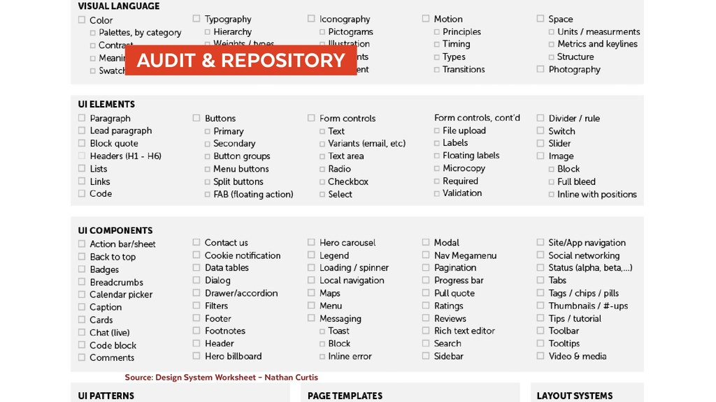 AUDIT & REPOSITORY  Source: Design System Wor...