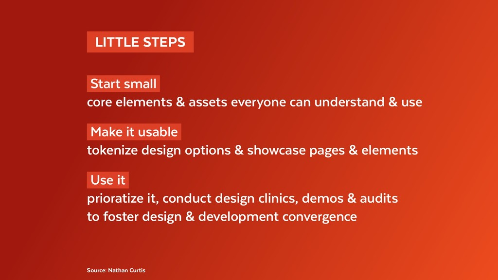 LITTLE STEPS  Start small core elements & ass...