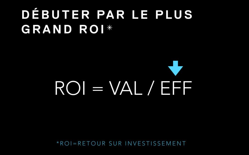 ROI = VAL / EFF D É B U T E R PA R L E P LU S G...