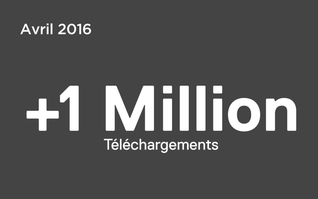 +1 Million Téléchargements Avril 2016