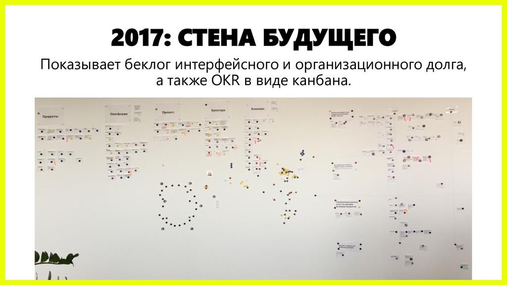 2017: СТЕНА БУДУЩЕГО Показывает беклог интерфей...