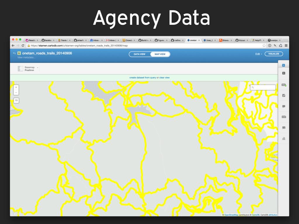 Agency Data