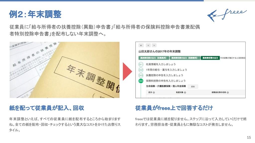 15 紙を配って従業員が記入、回収 年末調整といえば、すべての従業員に紙を配布するところから始...