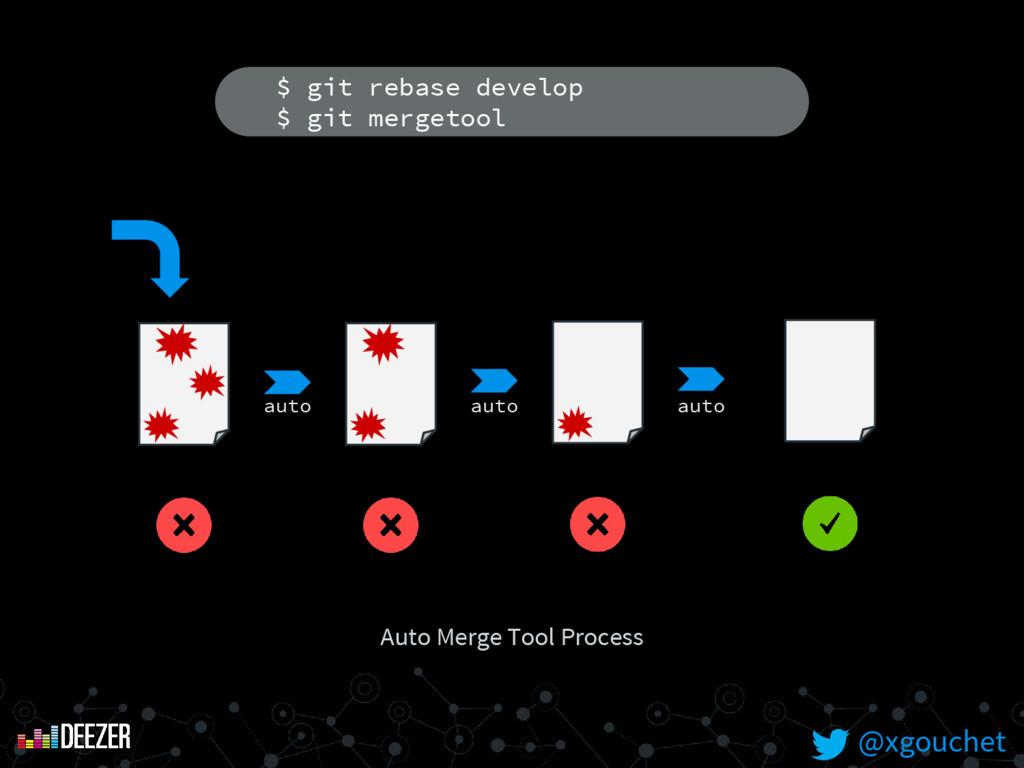 $ git rebase develop $ git mergetool Auto Merge...