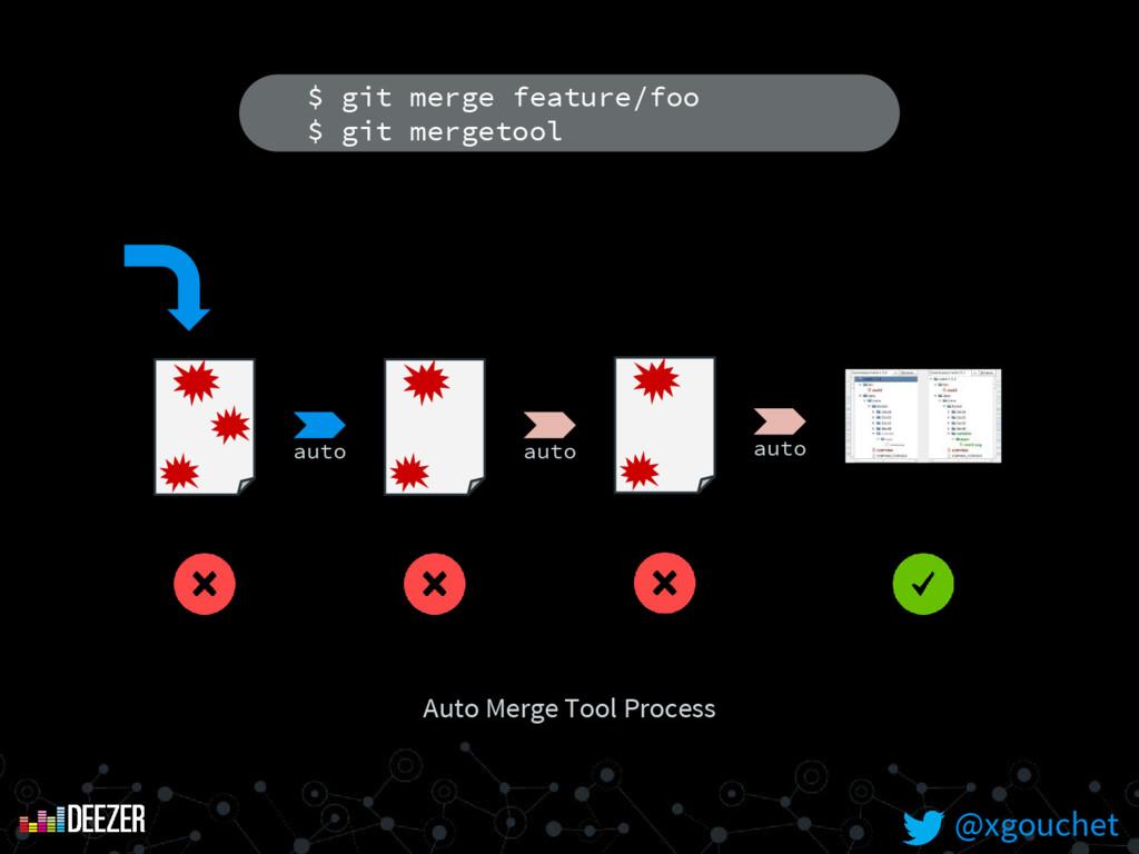 $ git merge feature/foo $ git mergetool auto au...