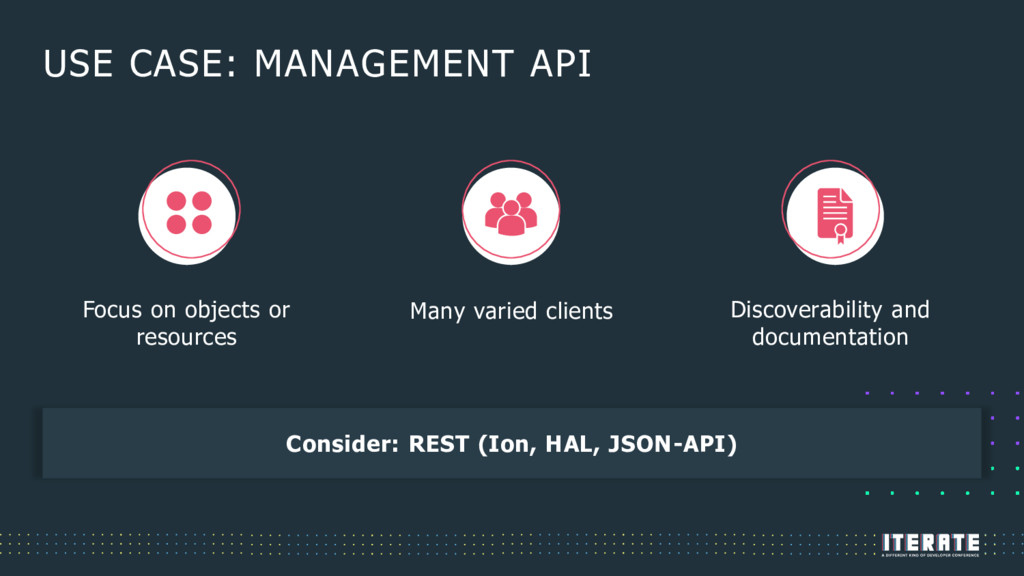 USE CASE: MANAGEMENT API Focus on objects or re...