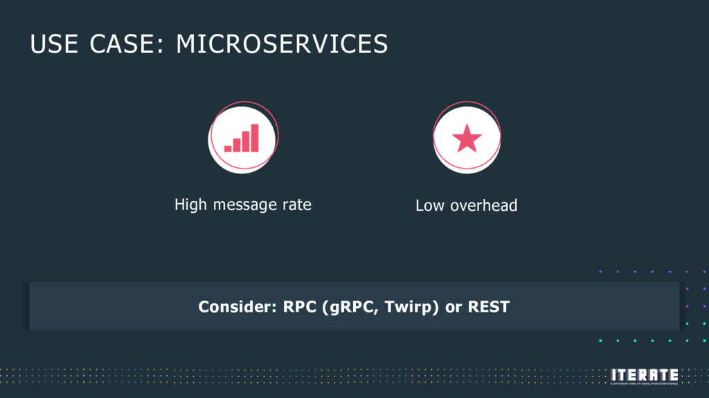 USE CASE: MICROSERVICES Consider: RPC (gRPC, Tw...