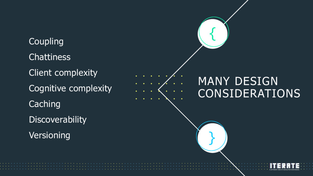 Coupling Chattiness Client complexity Cognitive...