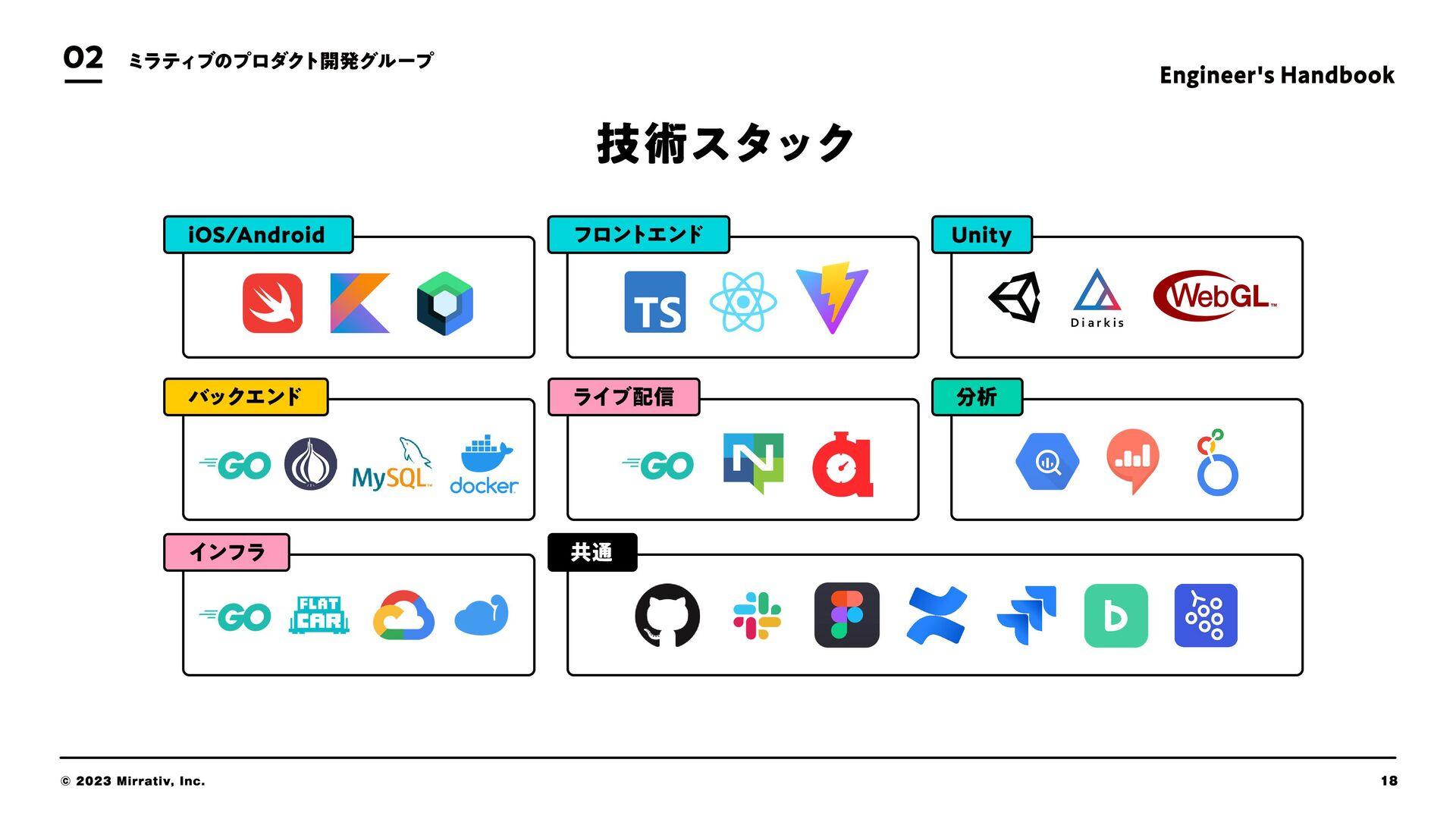チーム構成 CHAPTER 3 team composition 18