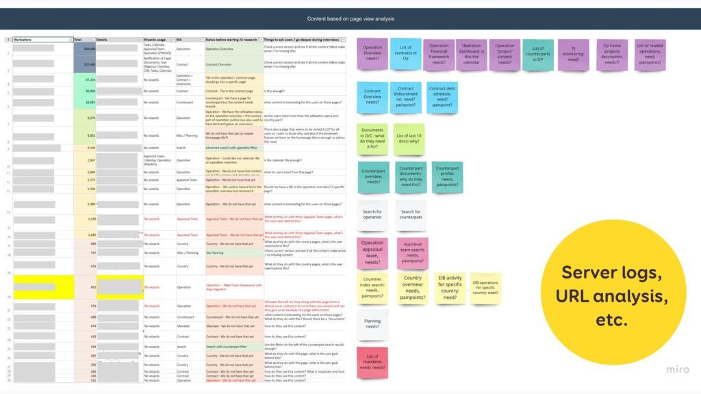 Server logs, URL analysis, etc.
