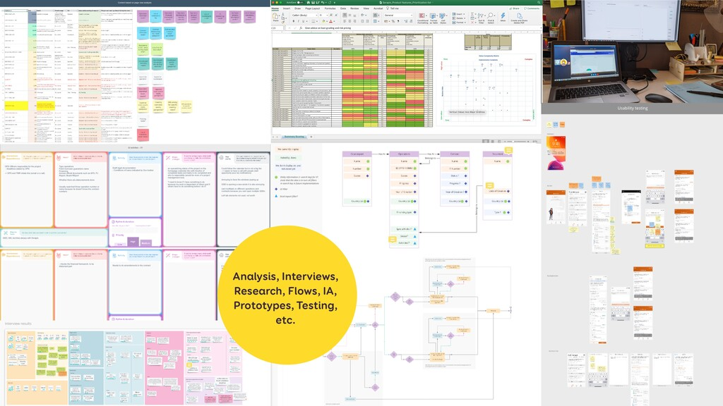 Analysis, Interviews, Research, Flows, IA, Prot...