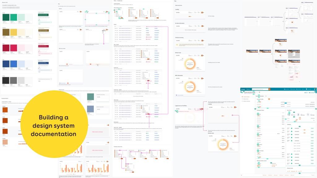 Building a design system documentation