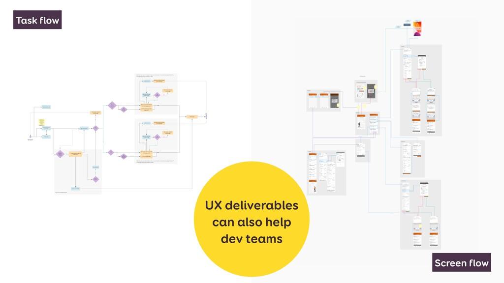 UX deliverables can also help dev teams Task fl...