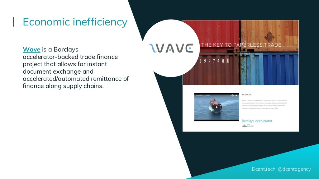 Dcent.tech @dcentagency Wave is a Barclays acce...