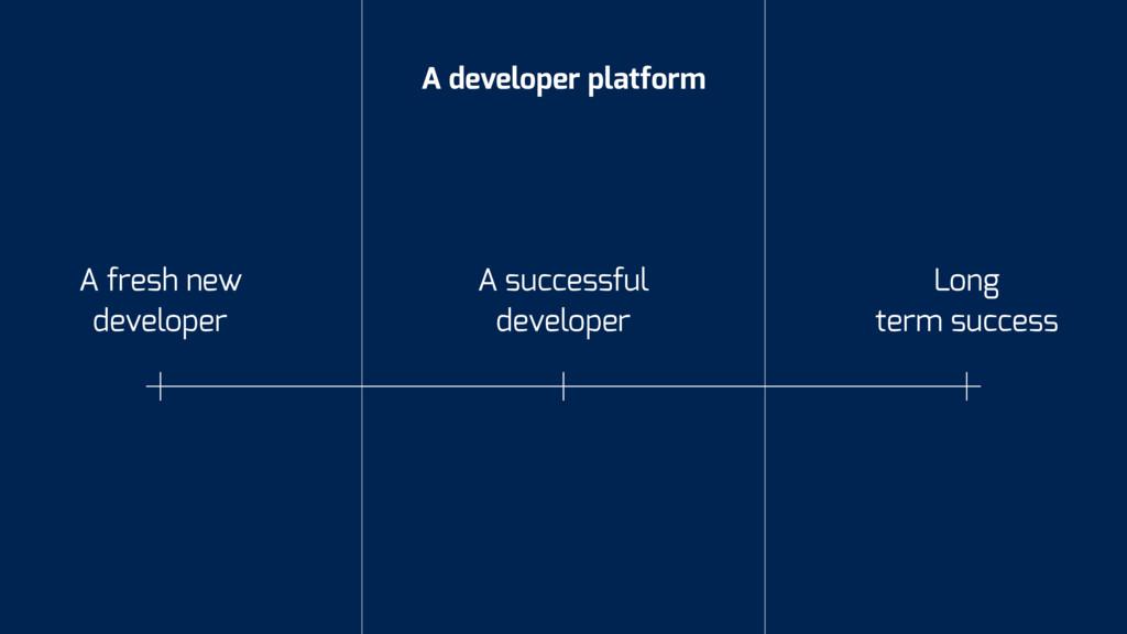 A developer platform A fresh new developer Long...