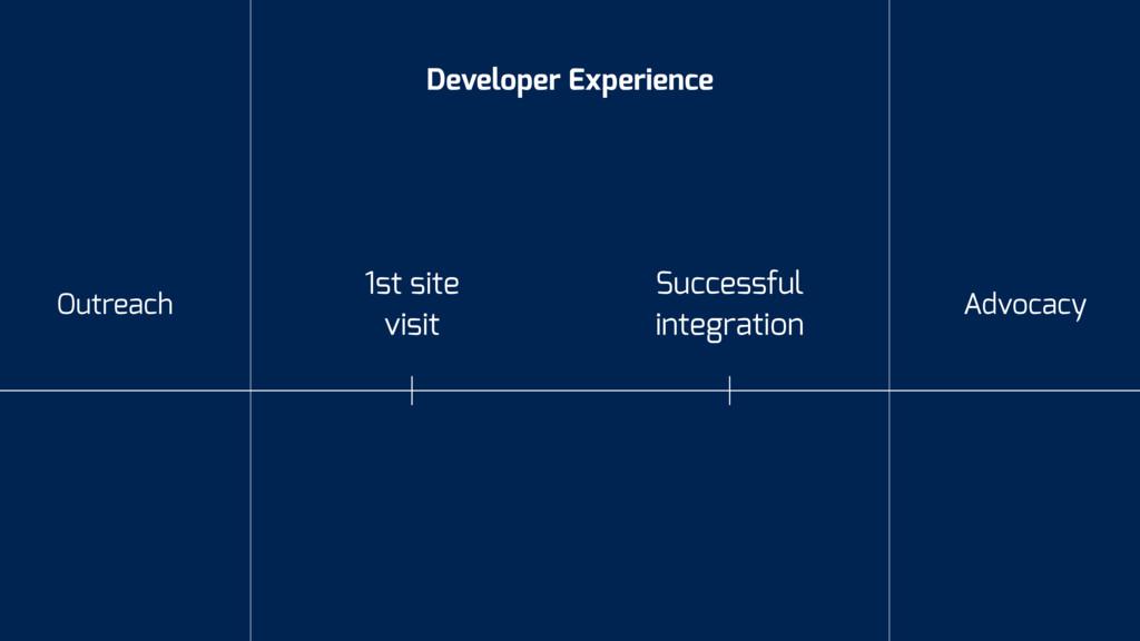 Developer Experience 1st site visit Successful ...