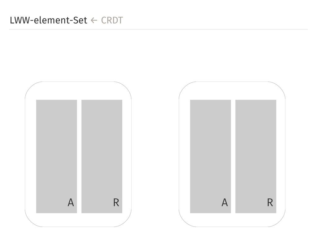 LWW-element-Set ← CRDT A R A R