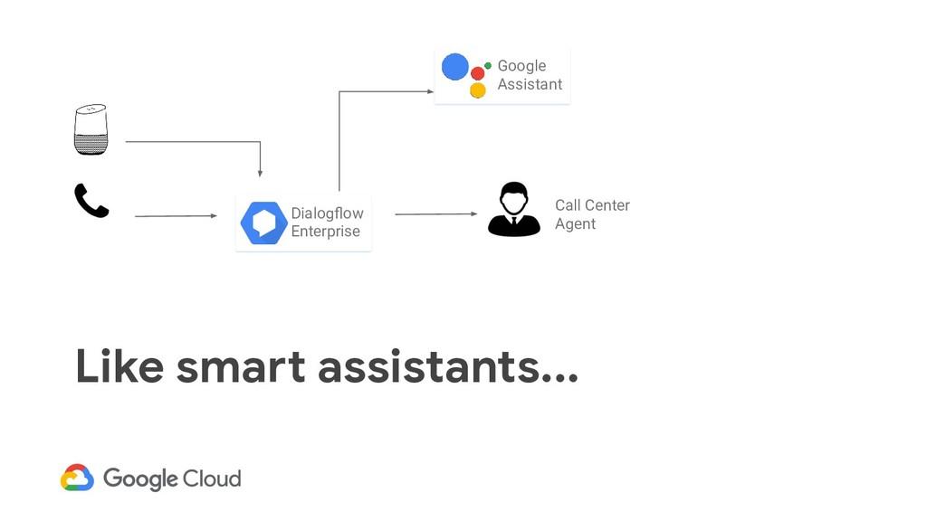 Like smart assistants... Dialogflow Enterprise G...