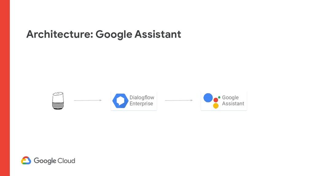 Architecture: Google Assistant Dialogflow Enterp...