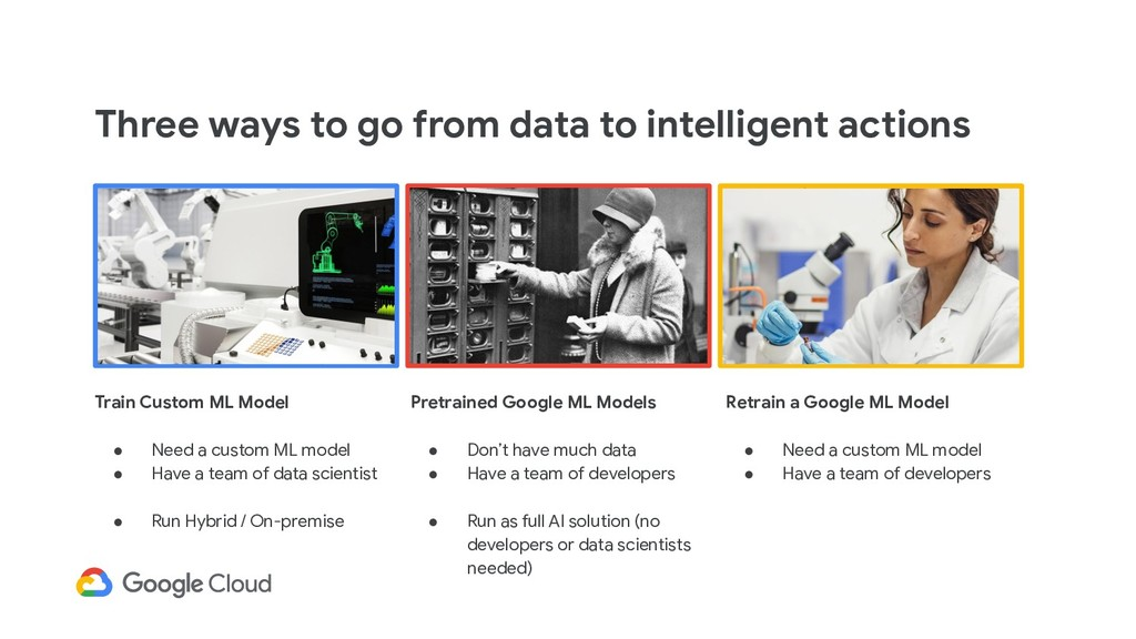 Three ways to go from data to intelligent actio...