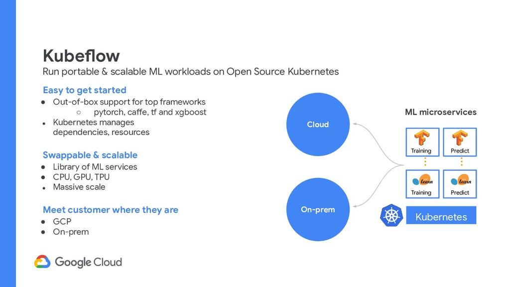 Kubeflow Run portable & scalable ML workloads o...