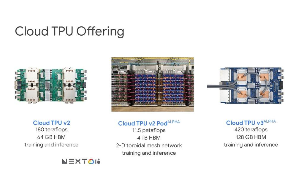Cloud TPU Offering Cloud TPU v2 180 teraflops 6...