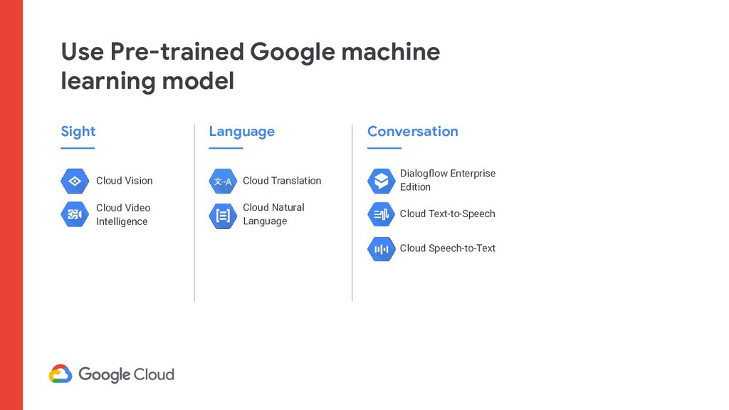 Use Pre-trained Google machine learning model S...
