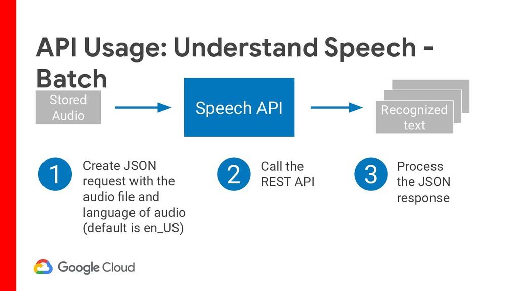 API Usage: Understand Speech - Batch Stored Aud...