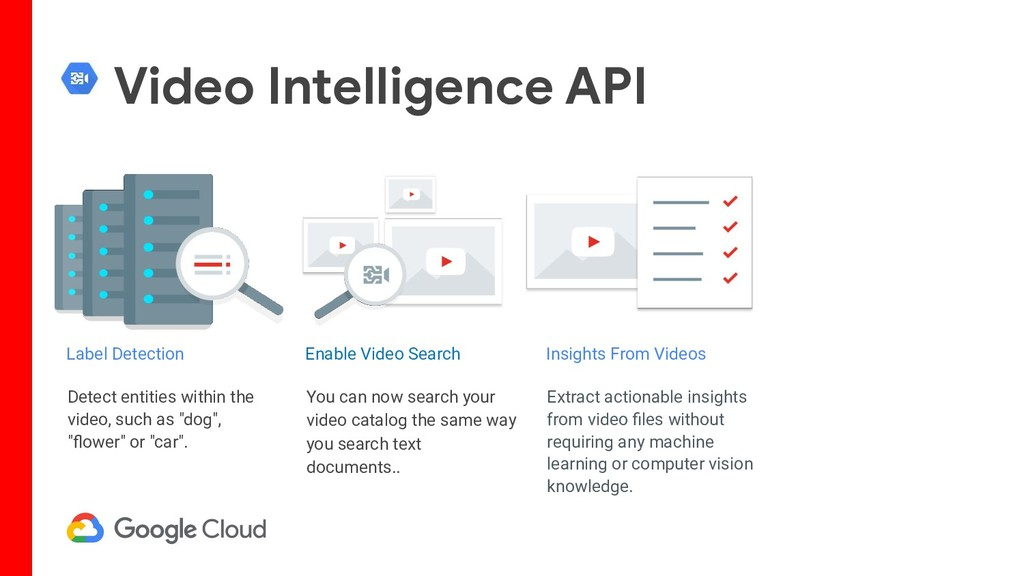 Video Intelligence API Detect entities within t...