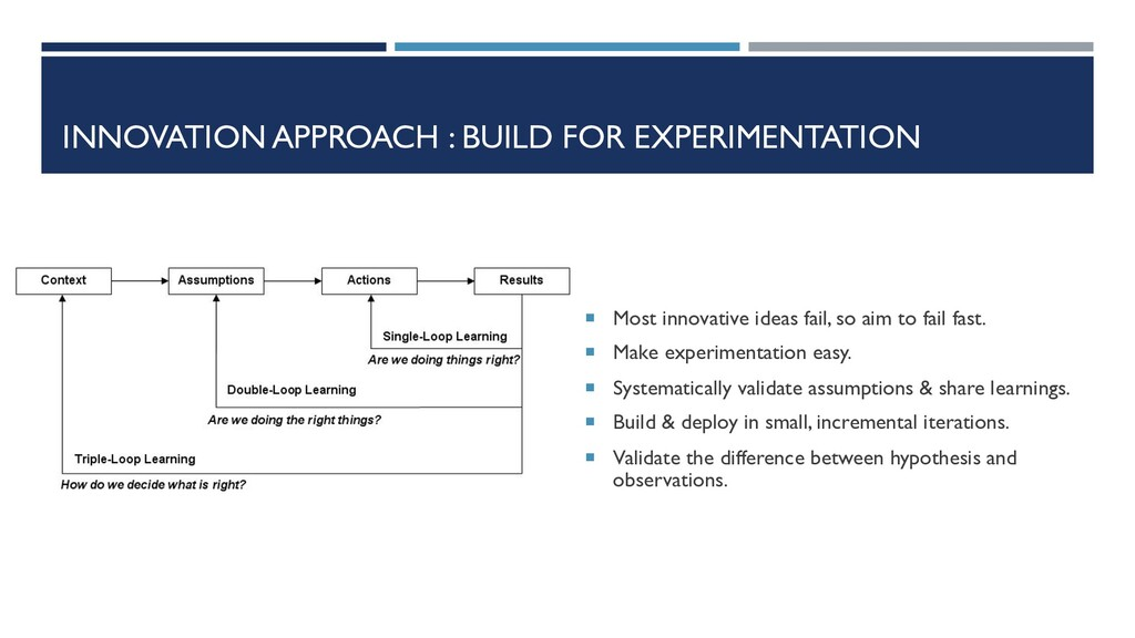 INNOVATION APPROACH : BUILD FOR EXPERIMENTATION...