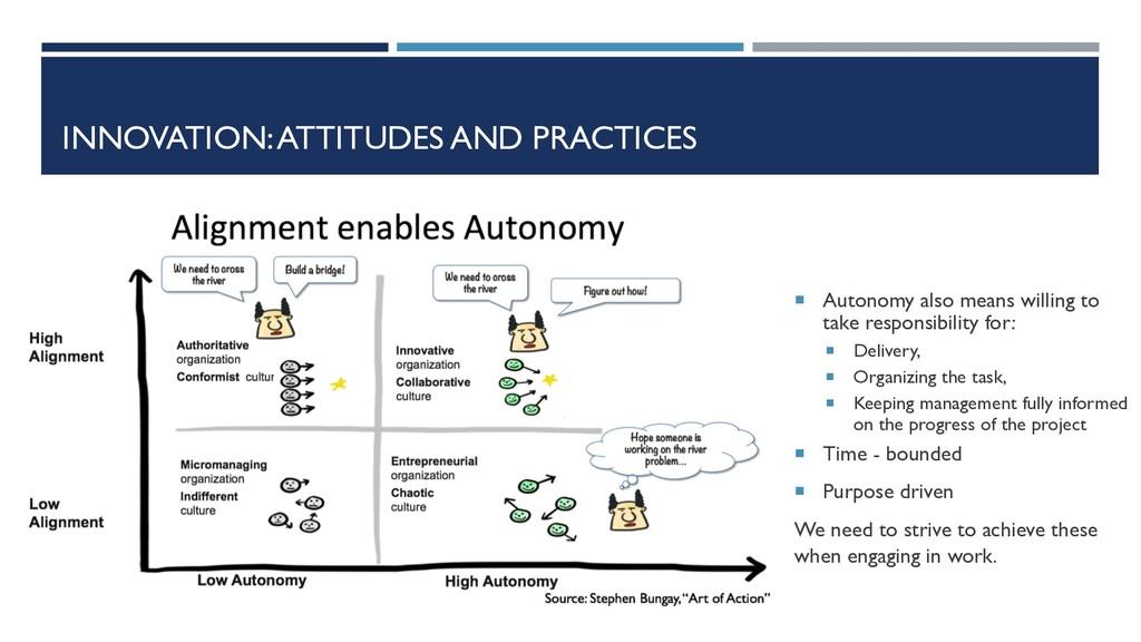 INNOVATION: ATTITUDES AND PRACTICES ¡ Autonomy ...