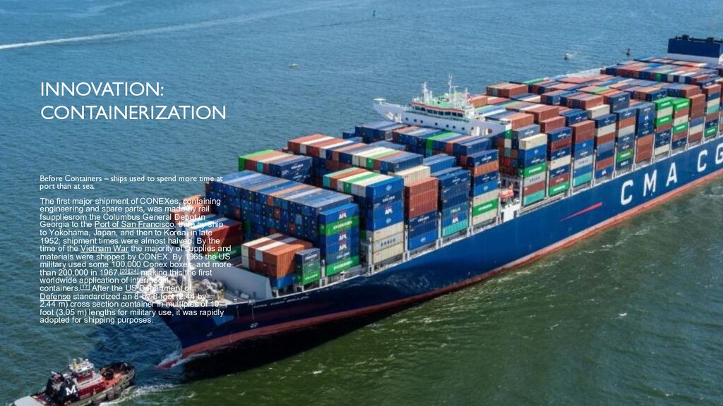 INNOVATION: CONTAINERIZATION Before Containers ...