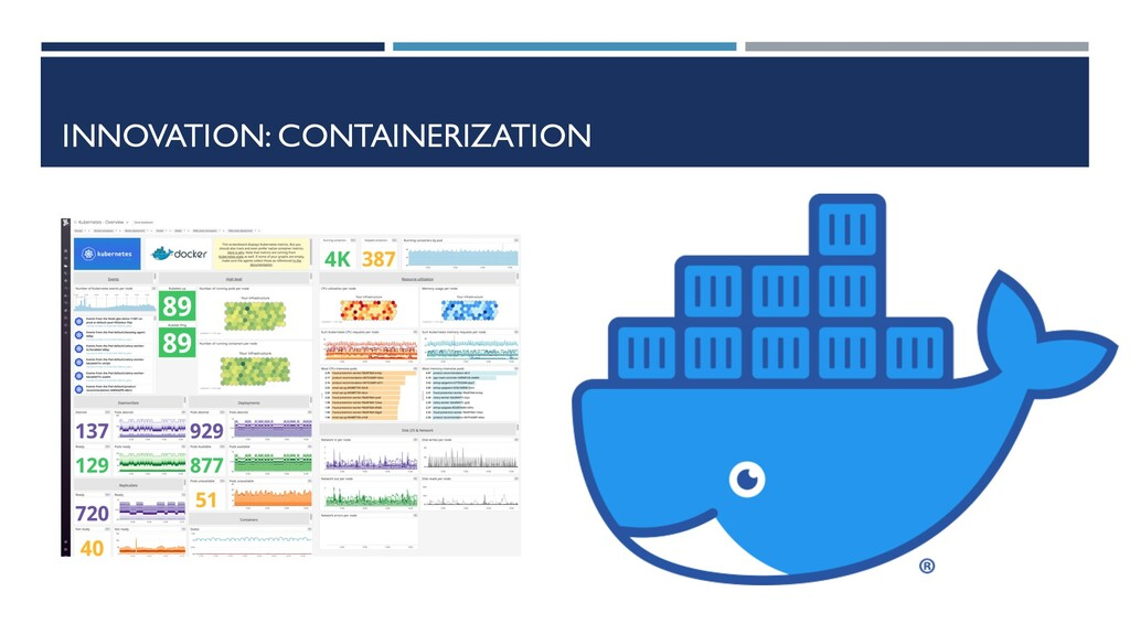 INNOVATION: CONTAINERIZATION