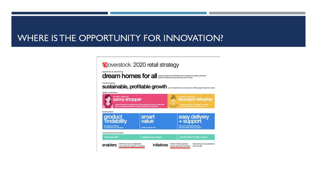 WHERE IS THE OPPORTUNITY FOR INNOVATION?