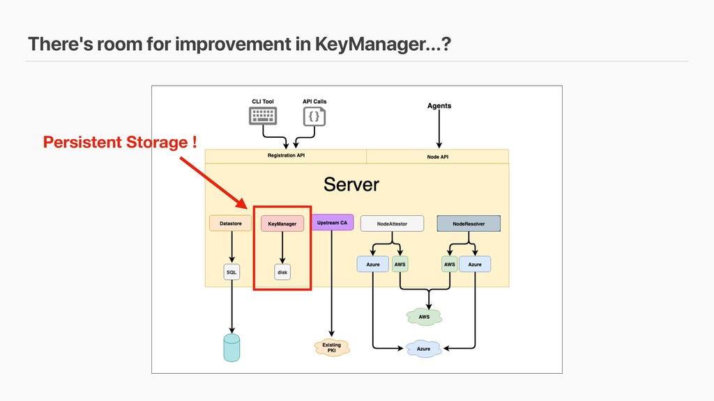 There's room for improvement in KeyManager...? ...