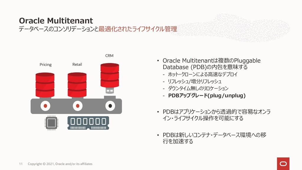 • Oracle Multitenantは複数のPluggable Database (PDB...