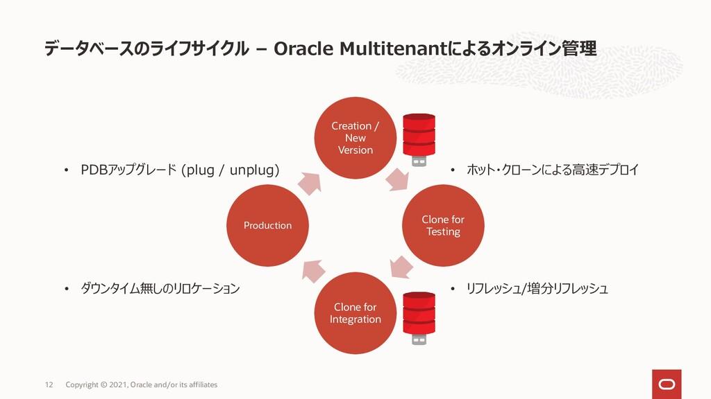 データベースのライフサイクル – Oracle Multitenantによるオンライン管理 1...