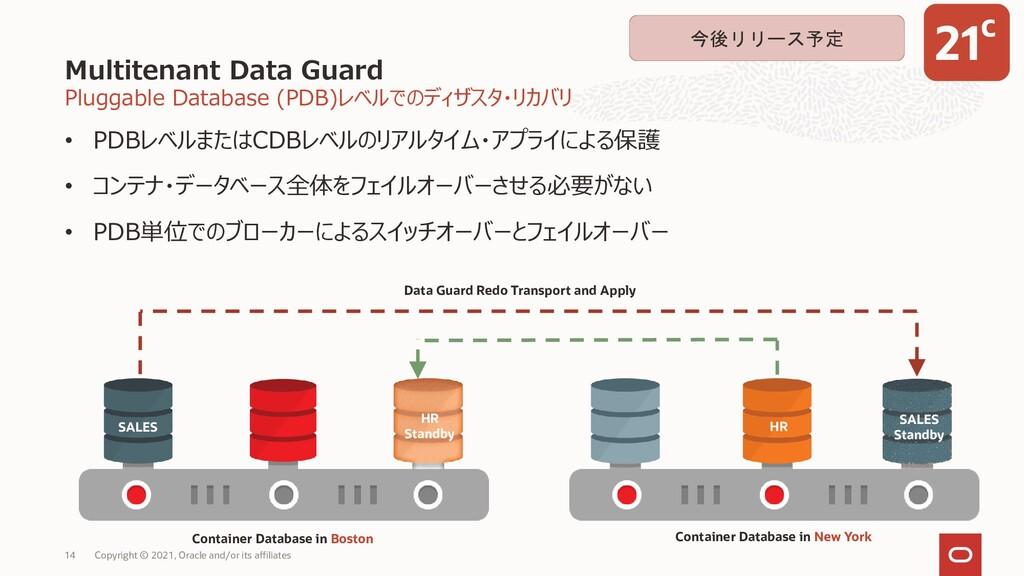 Multitenant Data Guard Pluggable Database (PDB)...