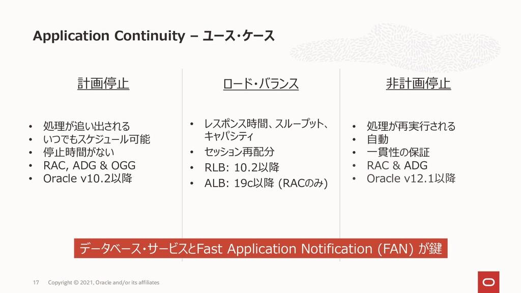 Application Continuity – ユース・ケース 計画停止 • レスポンス時間...