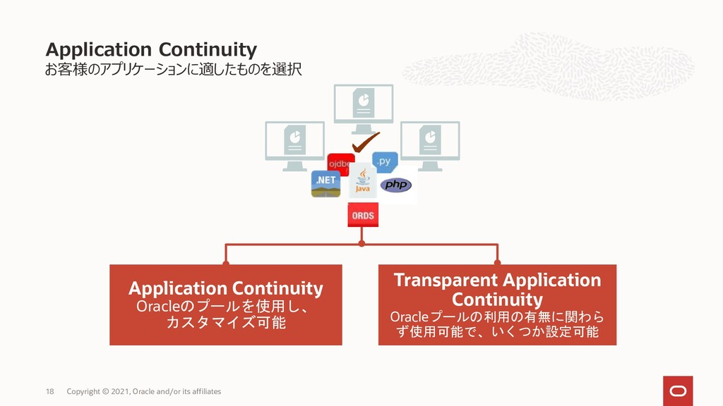 Application Continuity お客様のアプリケーションに適したものを選択 18...